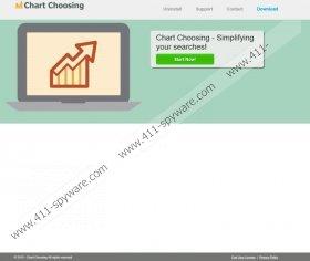 Chart Choosing